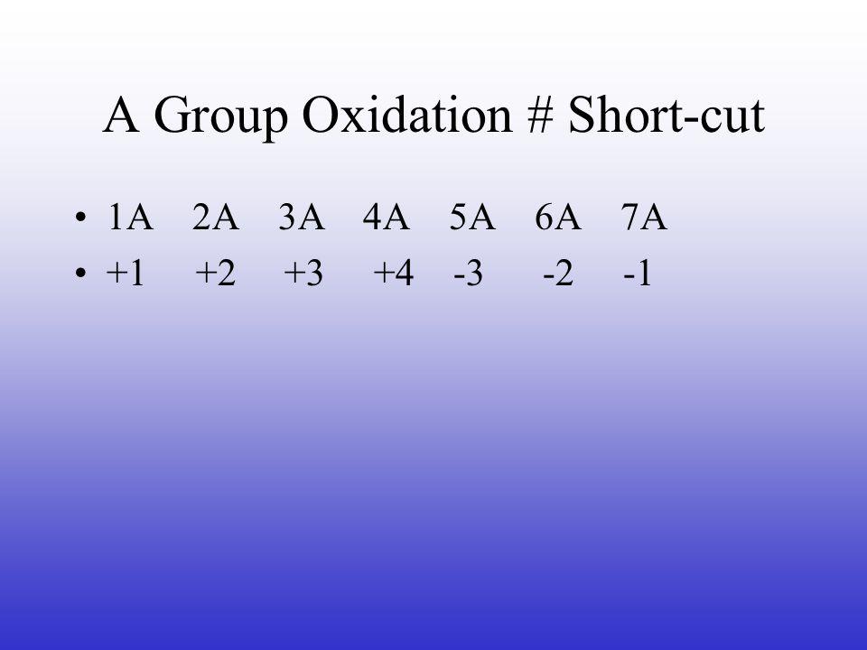 A Group Oxidation # Short-cut 1A 2A 3A 4A 5A 6A 7A +1 +2 +3 +4 -3 -2 -1