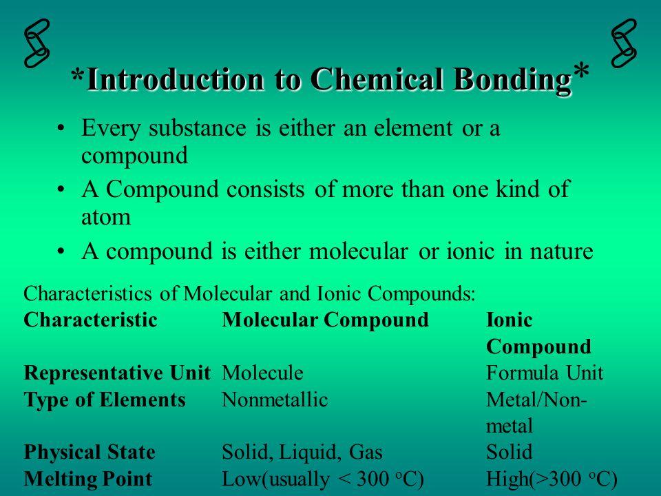Ternary Ionic Compounds Sodium Hydroxide…..NaOH Calcium Nitrite……...Ca(NO 2 ) 2 Magnesium Sulfate…..MgSO 4 Ammonium Nitrate…..NH 4 NO 3 Calcium Phosphate…..Ca 3 (PO 4 ) 2