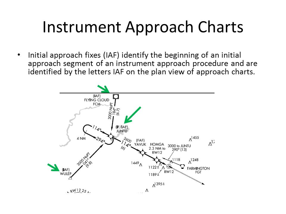 Instrument Approach Charts Initial approach fixes (IAF) identify the beginning of an initial approach segment of an instrument approach procedure and