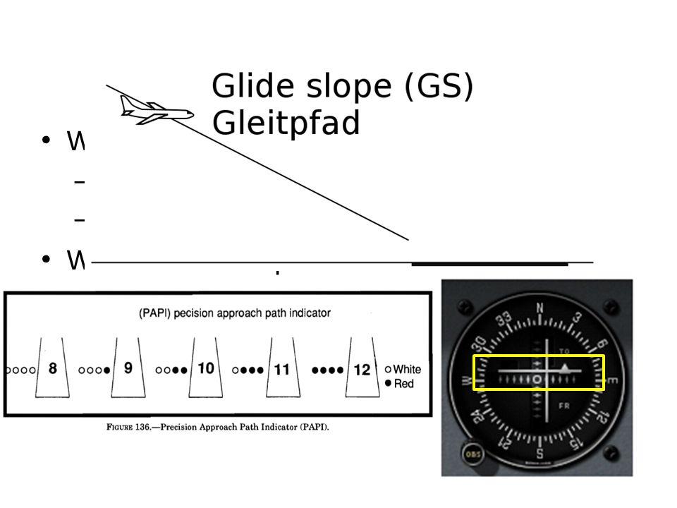Types of Guidance Localizer – ILS – Localizer only – LDA – SDF GPS VOR