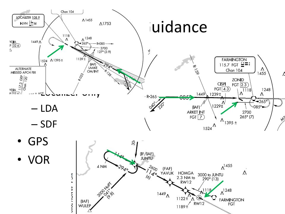 Instrument Approach Charts The symbol T in a point-down black triangle indicates that takeoff minimums are not standard and/or departure minimums are published and you should consult alternative takeoff procedures