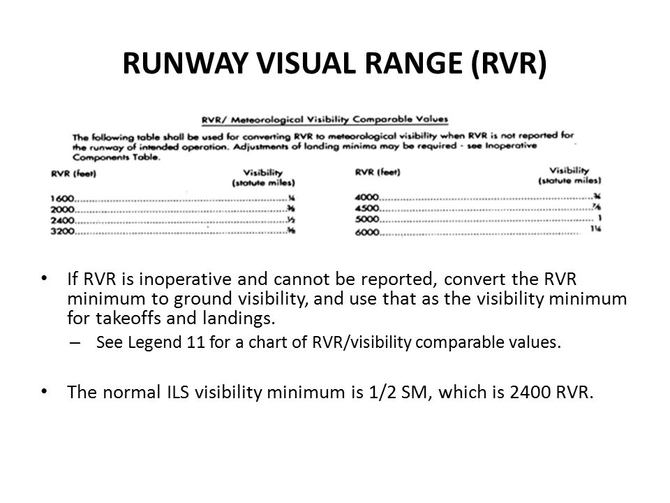 ILS SPECIFICATIONS The ILS missed approach should be executed upon arrival at the DH on the glide slope if the visual reference requirements are not met.