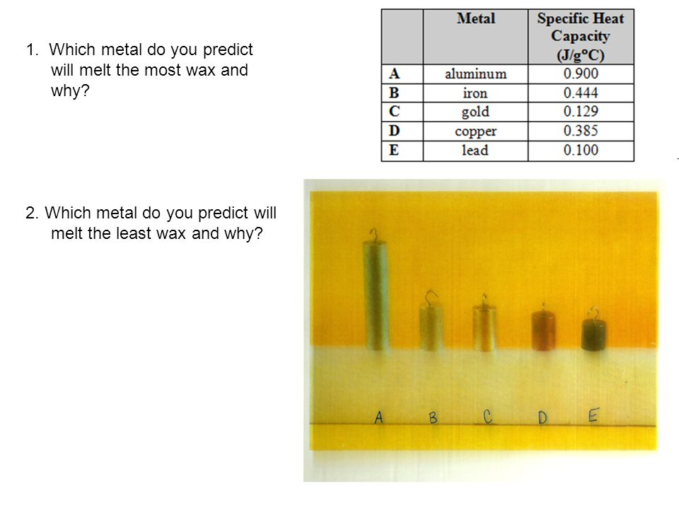 1. Which metal do you predict will melt the most wax and why.