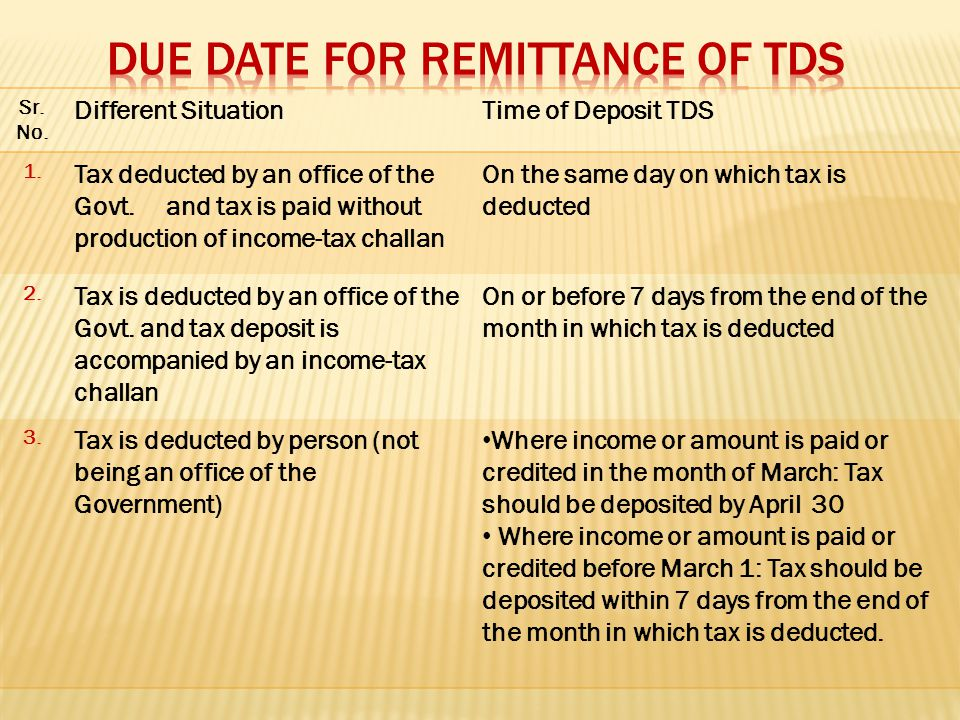 Sr. No. Different SituationTime of Deposit TDS 1.