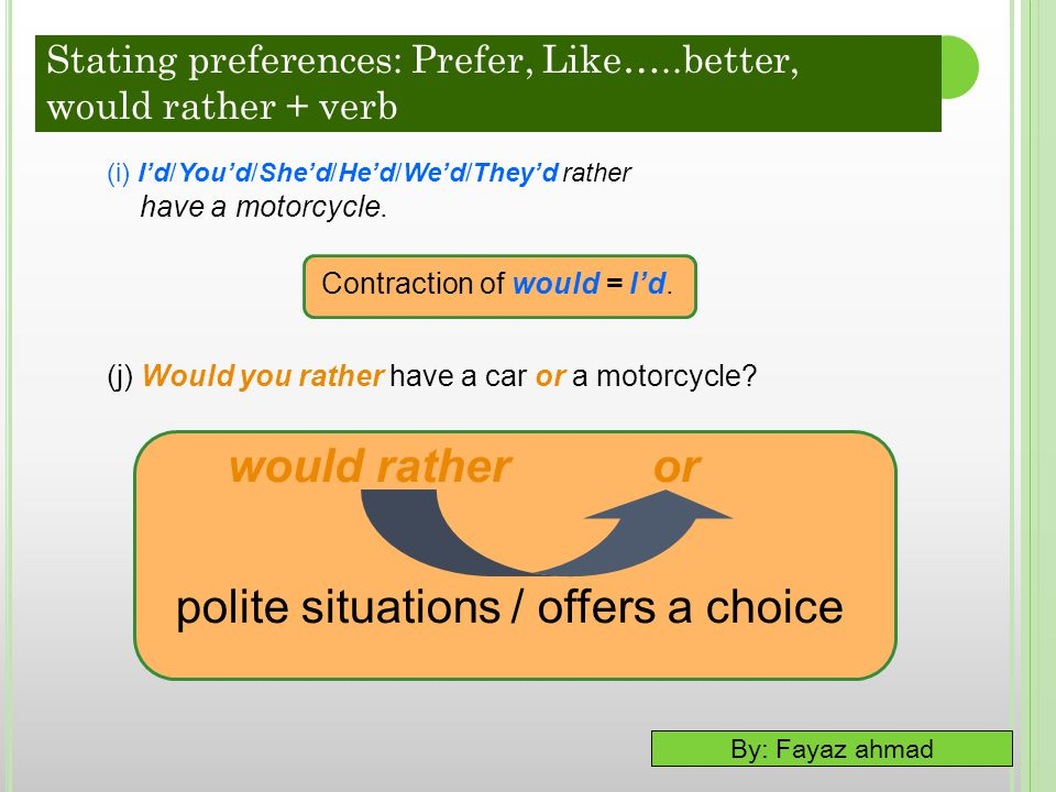By: Fayaz ahmad Contraction of would = l'd. (i) I'd/You'd/She'd/He'd/We'd/They'd rather have a motorcycle. (j) Would you rather have a car or a motorc