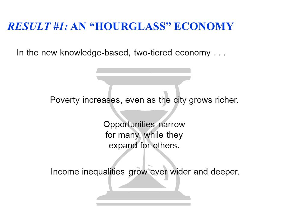 "RESULT #1: AN ""HOURGLASS"" ECONOMY In the new knowledge-based, two-tiered economy... Poverty increases, even as the city grows richer. Opportunities na"