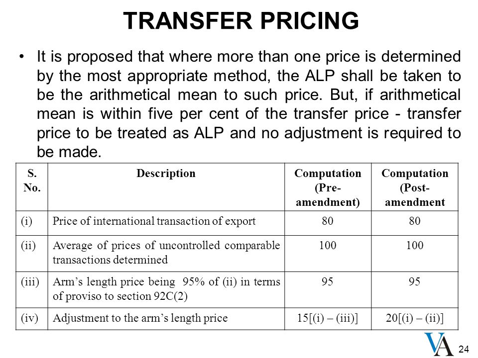 24 It is proposed that where more than one price is determined by the most appropriate method, the ALP shall be taken to be the arithmetical mean to such price.