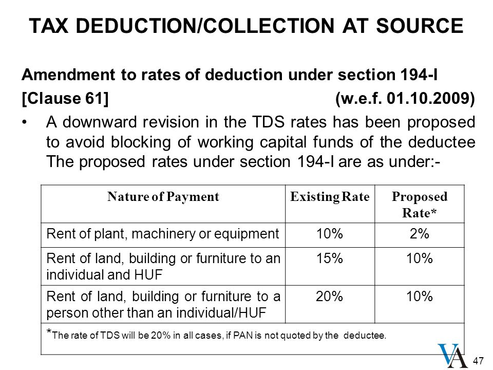 47 TAX DEDUCTION/COLLECTION AT SOURCE Amendment to rates of deduction under section 194-I [Clause 61] (w.e.f.