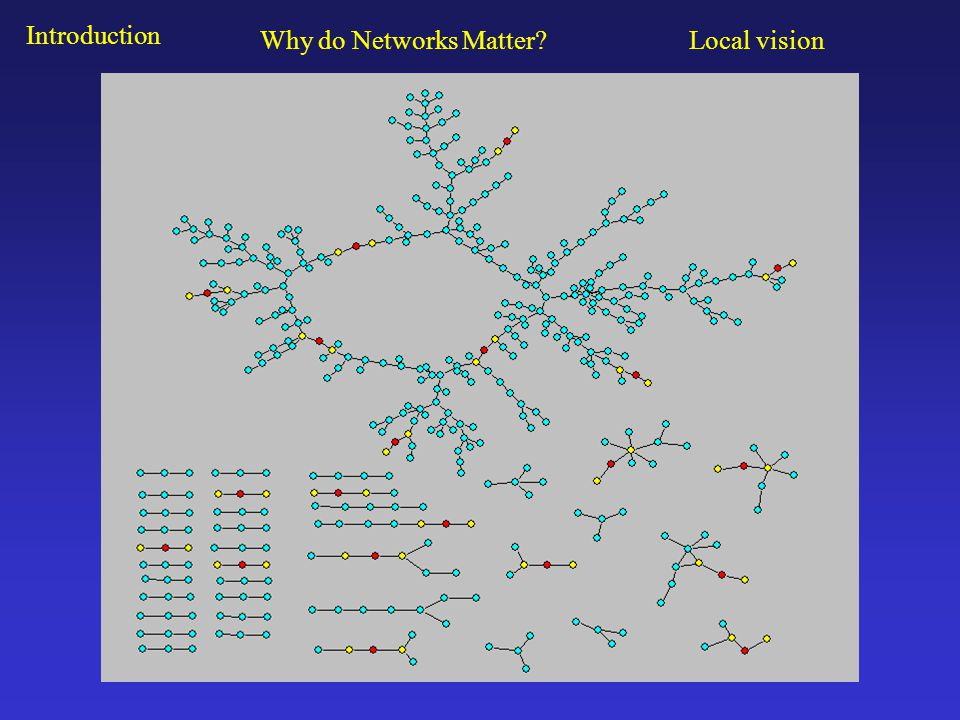 Local Network Analysis Network Structure: Weak Ties & Structural Holes Number of Contacts Number of Non-Redundant Contacts Maximum Efficiency Minimum Efficiency Decreasing Efficiency Increasing Efficiency