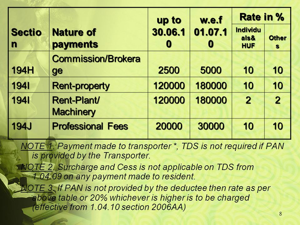 NOTE 1. Payment made to transporter *, TDS is not required if PAN is provided by the Transporter.