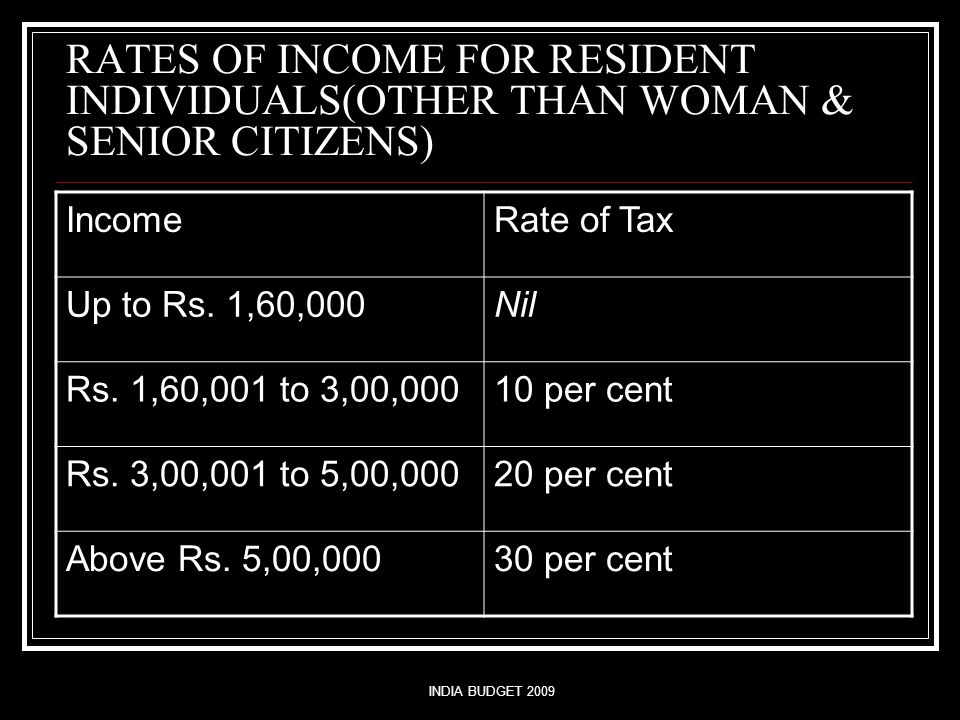 INDIA BUDGET 2009 RATES OF INCOME FOR RESIDENT INDIVIDUALS(OTHER THAN WOMAN & SENIOR CITIZENS) IncomeRate of Tax Up to Rs.