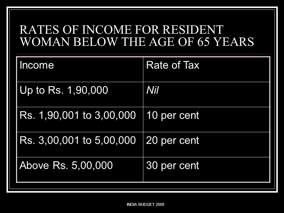 INDIA BUDGET 2009 RATES OF INCOME FOR RESIDENT WOMAN BELOW THE AGE OF 65 YEARS IncomeRate of Tax Up to Rs. 1,90,000Nil Rs. 1,90,001 to 3,00,00010 per