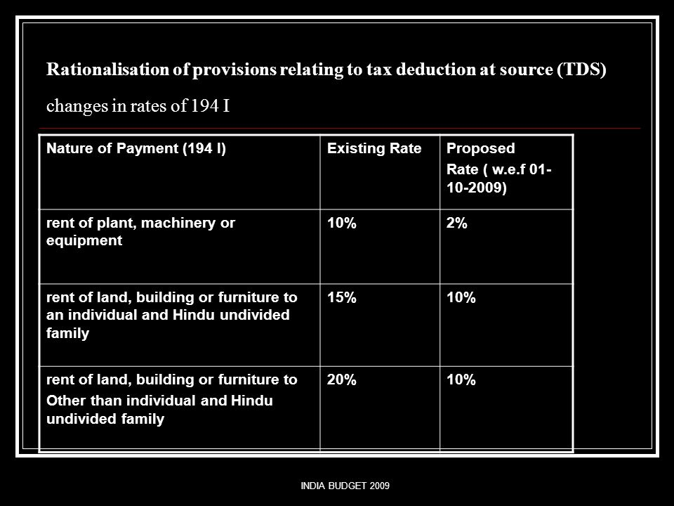INDIA BUDGET 2009 Rationalisation of provisions relating to tax deduction at source (TDS) changes in rates of 194 I Nature of Payment (194 I)Existing