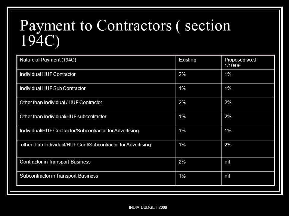 INDIA BUDGET 2009 Payment to Contractors ( section 194C) Nature of Payment (194C)ExistingProposed w.e.f 1/10/09 Individual HUF Contractor2%1% Individu