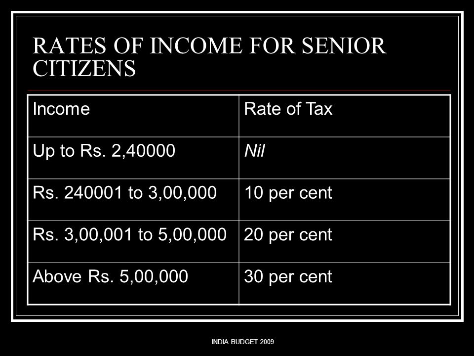 INDIA BUDGET 2009 RATES OF INCOME FOR SENIOR CITIZENS IncomeRate of Tax Up to Rs.
