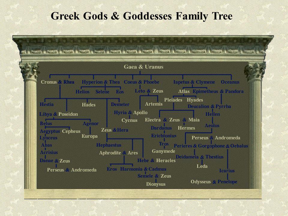 Roman Gods & Goddesses Family Tree