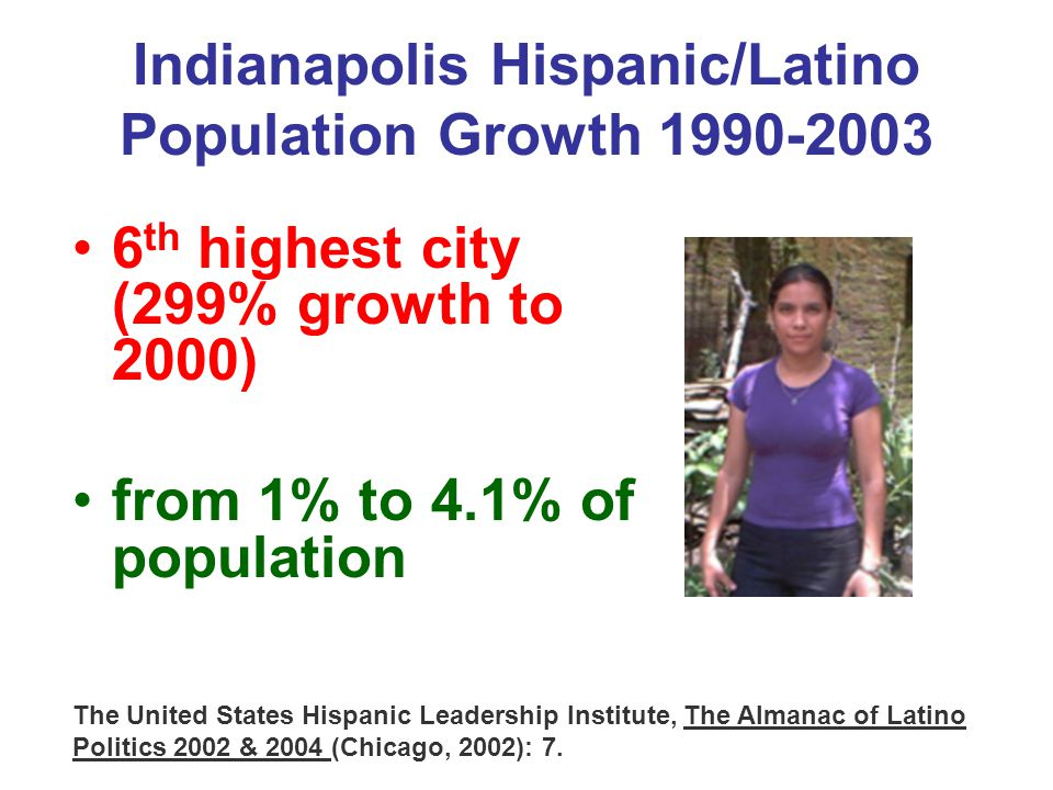 Indianapolis Hispanic/Latino Population Growth 1990-2003 6 th highest city (299% growth to 2000) from 1% to 4.1% of population The United States Hispanic Leadership Institute, The Almanac of Latino Politics 2002 & 2004 (Chicago, 2002): 7.