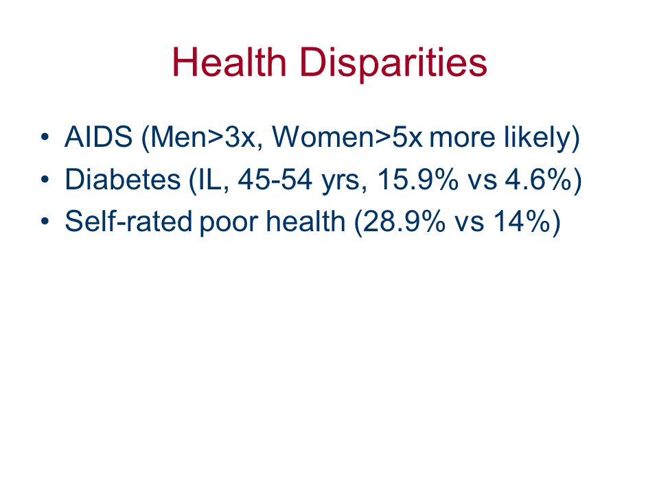 Health Disparities AIDS (Men>3x, Women>5x more likely) Diabetes (IL, 45-54 yrs, 15.9% vs 4.6%) Self-rated poor health (28.9% vs 14%)