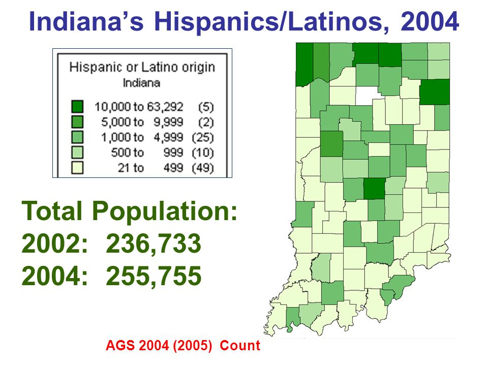Indiana's Hispanics/Latinos, 2004 AGS 2004 (2005) Count Total Population: 2002: 236,733 2004: 255,755