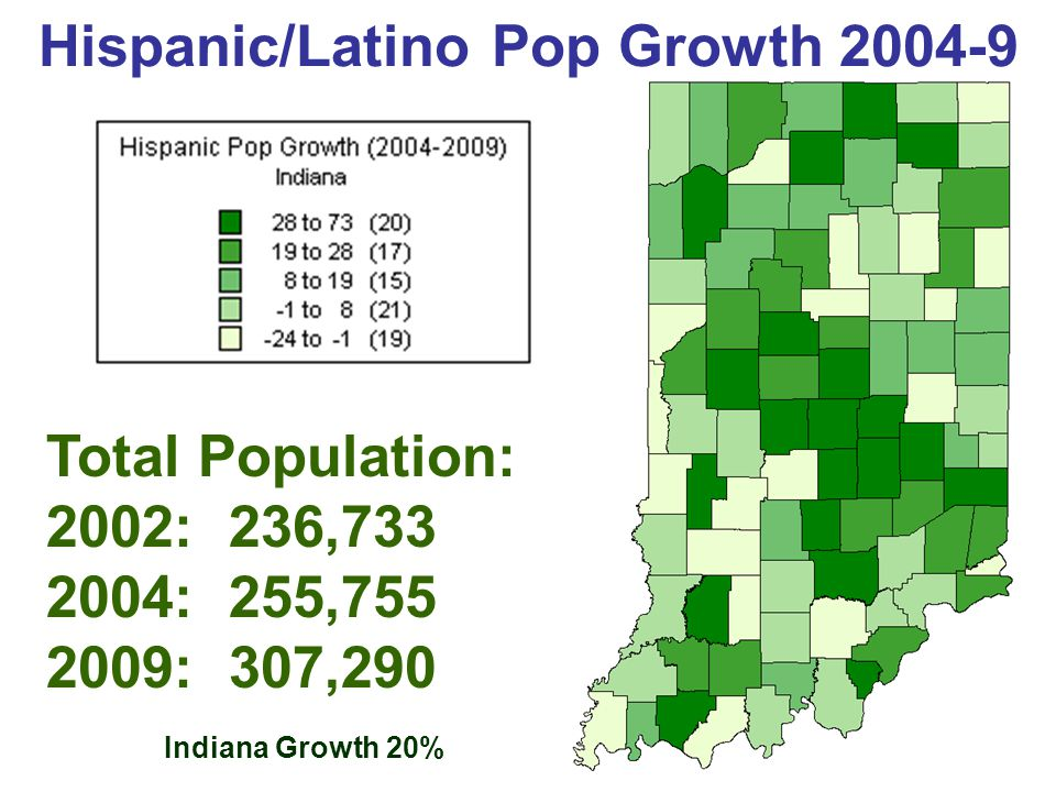 Hispanic/Latino Pop Growth 2004-9 Indiana Growth 20% Total Population: 2002: 236,733 2004: 255,755 2009: 307,290