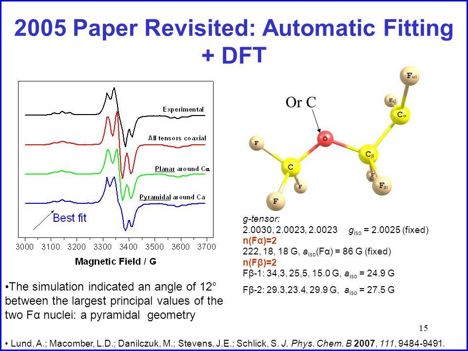 15 2005 Paper Revisited: Automatic Fitting + DFT g-tensor: 2.0030, 2.0023, 2.0023 g iso = 2.0025 (fixed) n(Fα)=2 222, 18, 18 G, a iso (Fα) = 86 G (fixed) n(Fβ)=2 Fβ-1: 34,3, 25,5, 15.0 G, a iso = 24.9 G Fβ-2: 29.3,23.4, 29.9 G, a iso = 27.5 G Lund, A.; Macomber, L.D.; Danilczuk, M.; Stevens, J.E.; Schlick, S.