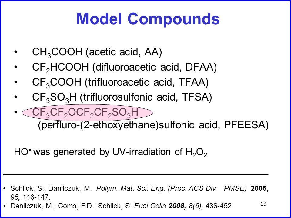 18 Model Compounds CH 3 COOH (acetic acid, AA) CF 2 HCOOH (difluoroacetic acid, DFAA) CF 3 COOH (trifluoroacetic acid, TFAA) CF 3 SO 3 H (trifluorosulfonic acid, TFSA) CF 3 CF 2 OCF 2 CF 2 SO 3 H (perfluro-(2-ethoxyethane)sulfonic acid, PFEESA) HO  was generated by UV-irradiation of H 2 O 2 __________________________________________________________________ Schlick, S.; Danilczuk, M.