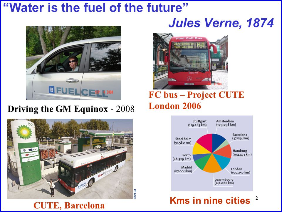 2 Water is the fuel of the future Jules Verne, 1874 Kms in nine cities CUTE, Barcelona FC bus – Project CUTE London 2006 Driving the GM Equinox - 2008