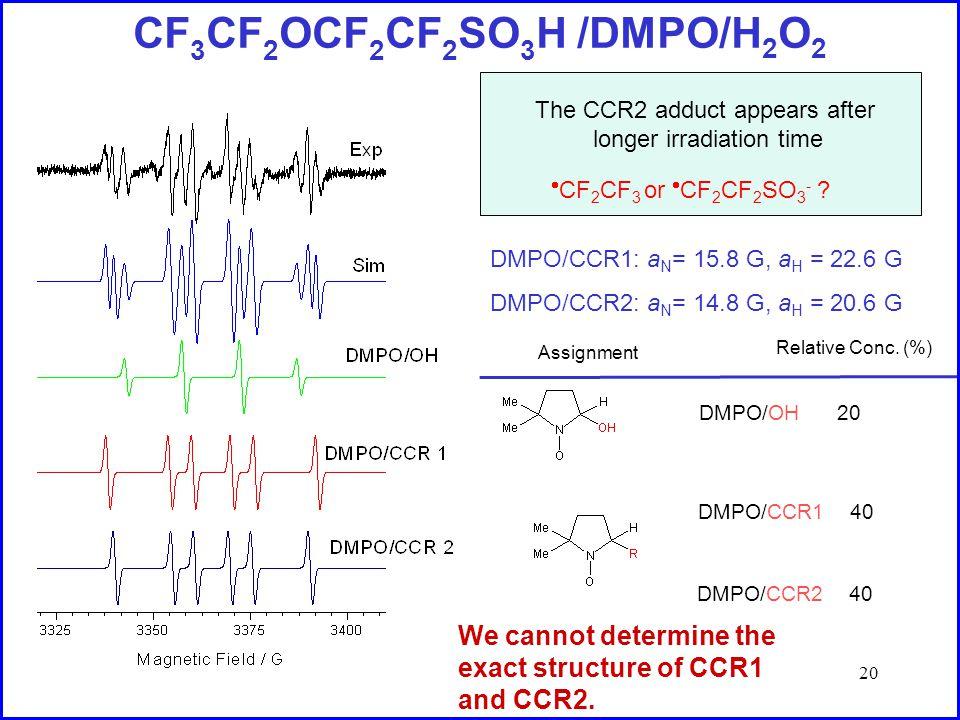 20 CF 3 CF 2 OCF 2 CF 2 SO 3 H /DMPO/H 2 O 2  CF 2 CF 3 or  CF 2 CF 2 SO 3 - .