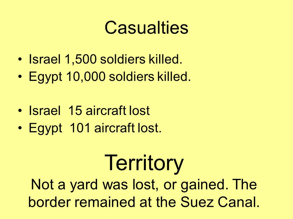 Casualties Israel 1,500 soldiers killed. Egypt 10,000 soldiers killed. Israel 15 aircraft lost Egypt 101 aircraft lost. Territory Not a yard was lost,