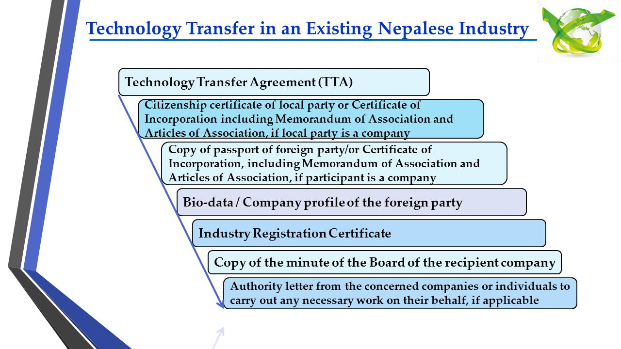 Technology Transfer in an Existing Nepalese Industry Technology Transfer Agreement (TTA) Citizenship certificate of local party or Certificate of Inco