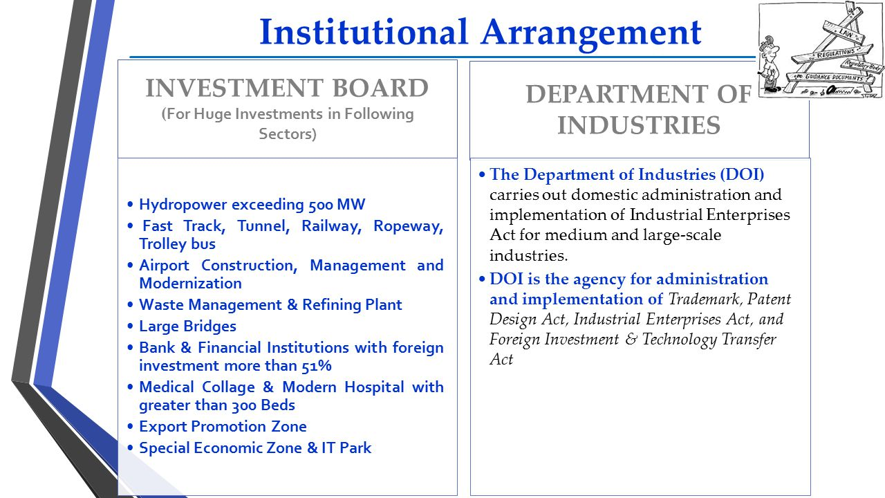 Institutional Arrangement INVESTMENT BOARD ( For Huge Investments in Following Sectors) Hydropower exceeding 500 MW Fast Track, Tunnel, Railway, Ropew