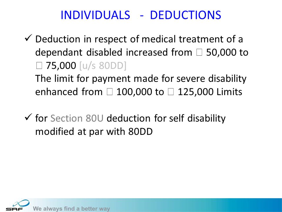 INDIVIDUALS - DEDUCTIONS Deduction in respect of medical treatment of a dependant disabled increased from 50,000 to 75,000 [u/s 80DD] The limit for payment made for severe disability enhanced from 100,000 to 125,000 Limits for Section 80U deduction for self disability modified at par with 80DD
