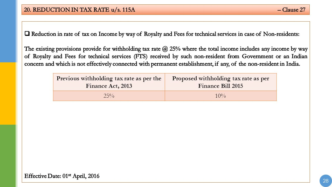 28 Previous withholding tax rate as per the Finance Act, 2013 Proposed withholding tax rate as per Finance Bill 2015 25%10%
