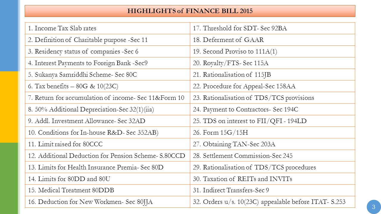 HIGHLIGHTS of FINANCE BILL 2015 3 1. Income Tax Slab rates17.