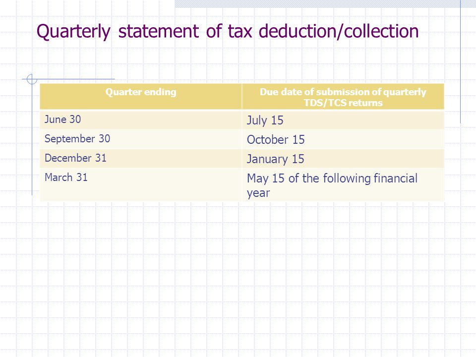 Quarterly statement of tax deduction/collection Quarter endingDue date of submission of quarterly TDS/TCS returns June 30 July 15 September 30 October 15 December 31 January 15 March 31 May 15 of the following financial year