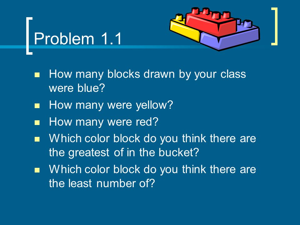 Problem 1.1 How many blocks drawn by your class were blue? How many were yellow? How many were red? Which color block do you think there are the great