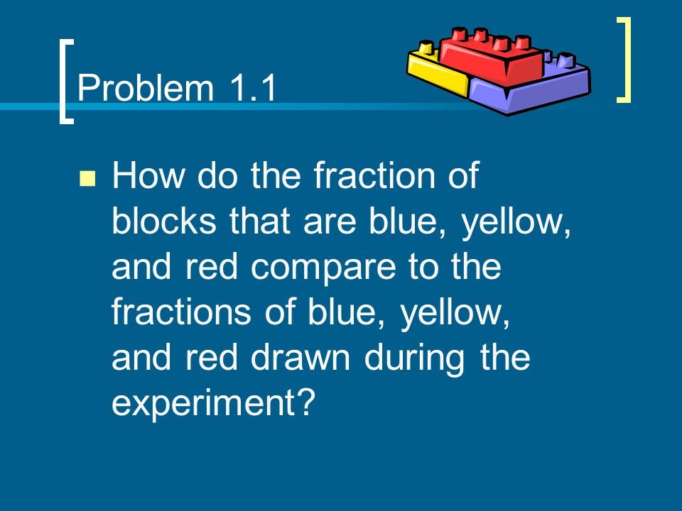Problem 1.1 How do the fraction of blocks that are blue, yellow, and red compare to the fractions of blue, yellow, and red drawn during the experiment