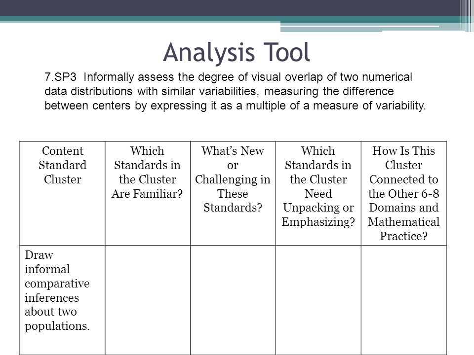Analysis Tool Content Standard Cluster Which Standards in the Cluster Are Familiar? What's New or Challenging in These Standards? Which Standards in t
