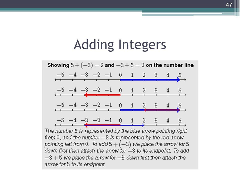 Adding Integers 47
