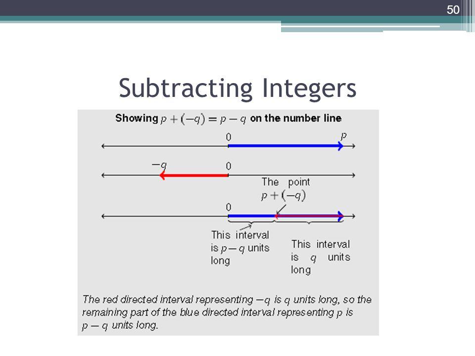 Subtracting Integers 50
