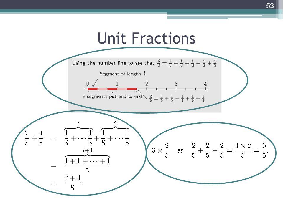 Unit Fractions 53