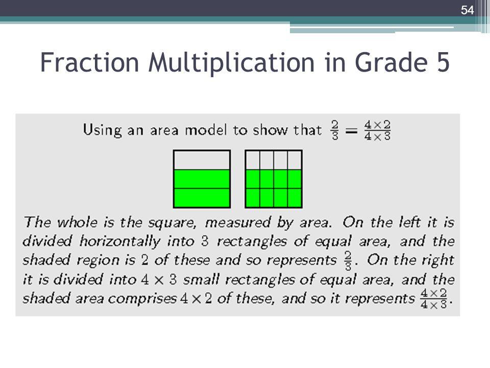 Fraction Multiplication in Grade 5 54