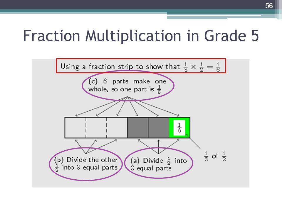 Fraction Multiplication in Grade 5 56