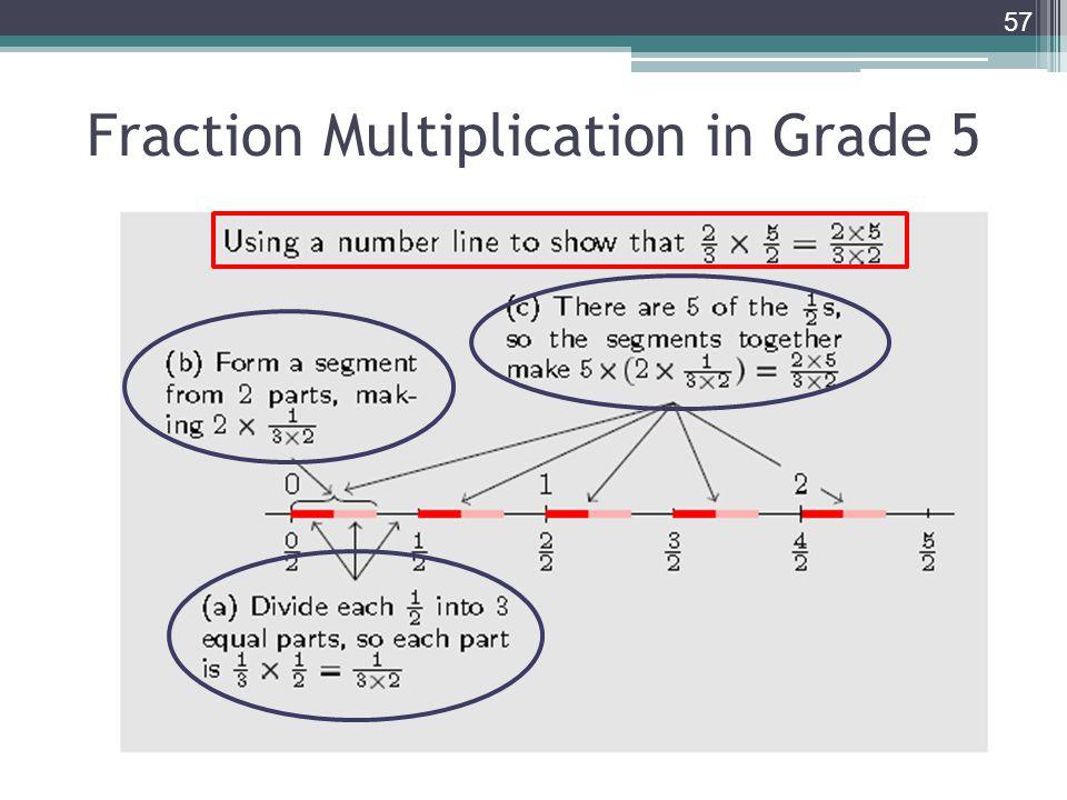 Fraction Multiplication in Grade 5 57