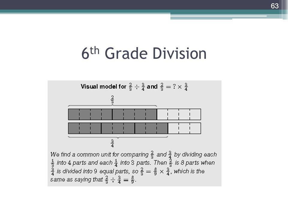 6 th Grade Division 63