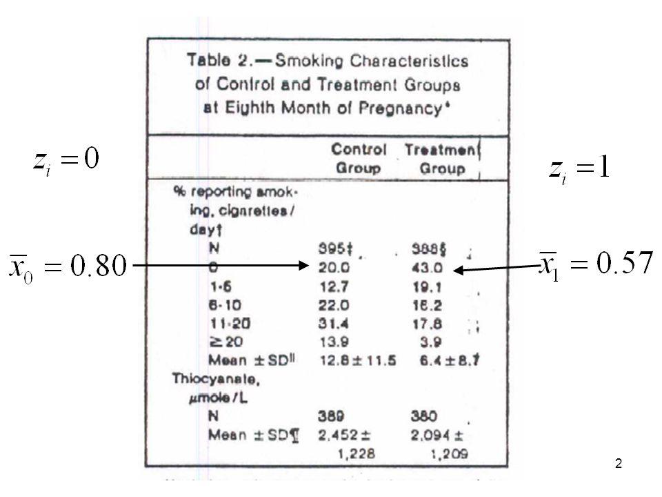 23 Correlation coefficient