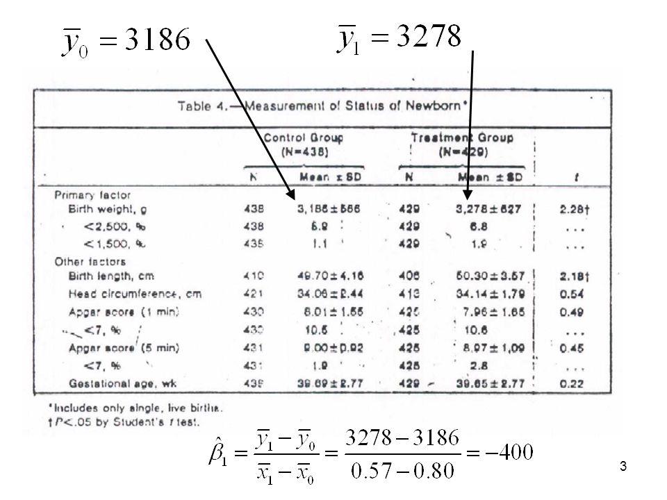 24 Ratio of variances = (0.0020246/0.0291242)^2 = 0.004832484