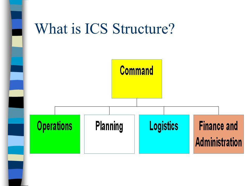 ICS Sections - (ALPO) n Administration/Finance n Logistics n Planning n Operations