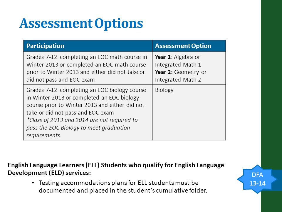 Assessment Options DFA 13-14 ParticipationAssessment Option Grades 7-12 completing an EOC math course in Winter 2013 or completed an EOC math course prior to Winter 2013 and either did not take or did not pass and EOC exam Year 1: Algebra or Integrated Math 1 Year 2: Geometry or Integrated Math 2 Grades 7-12 completing an EOC biology course in Winter 2013 or completed an EOC biology course prior to Winter 2013 and either did not take or did not pass and EOC exam *Class of 2013 and 2014 are not required to pass the EOC Biology to meet graduation requirements.