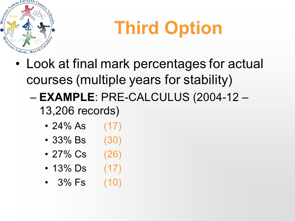 Third Option Look at final mark percentages for actual courses (multiple years for stability) –EXAMPLE: PRE-CALCULUS (2004-12 – 13,206 records) 24% As (17) 33% Bs (30) 27% Cs (26) 13% Ds (17) 3% Fs (10)